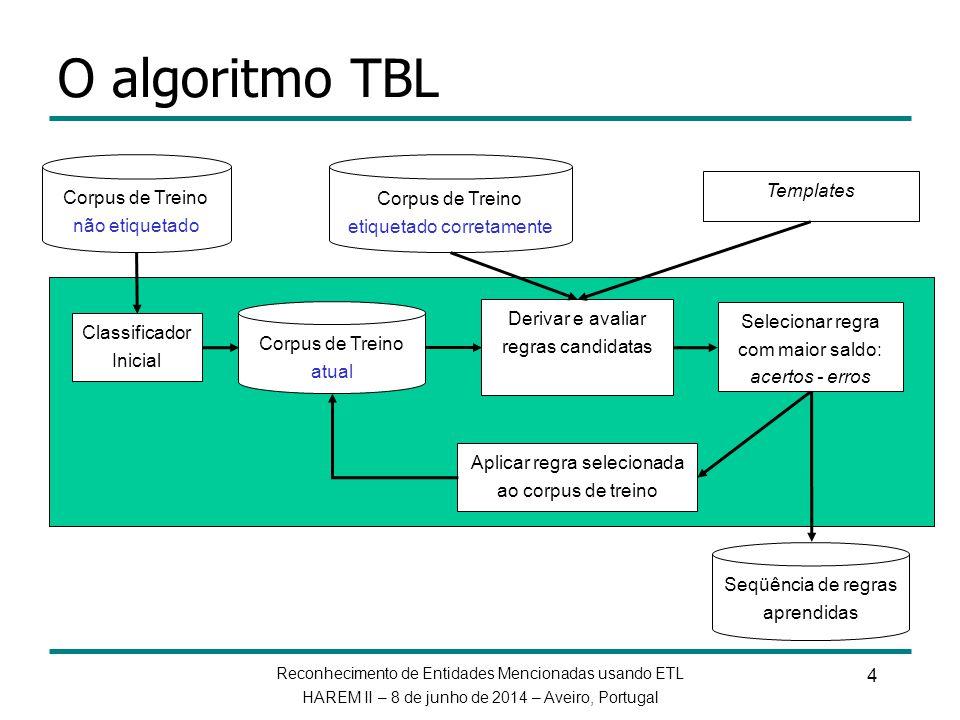 O algoritmo TBL Corpus de Treino não etiquetado
