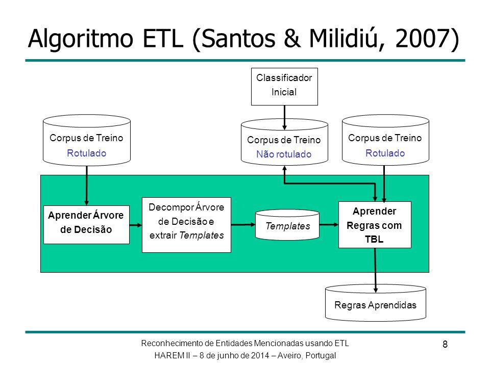 Algoritmo ETL (Santos & Milidiú, 2007)