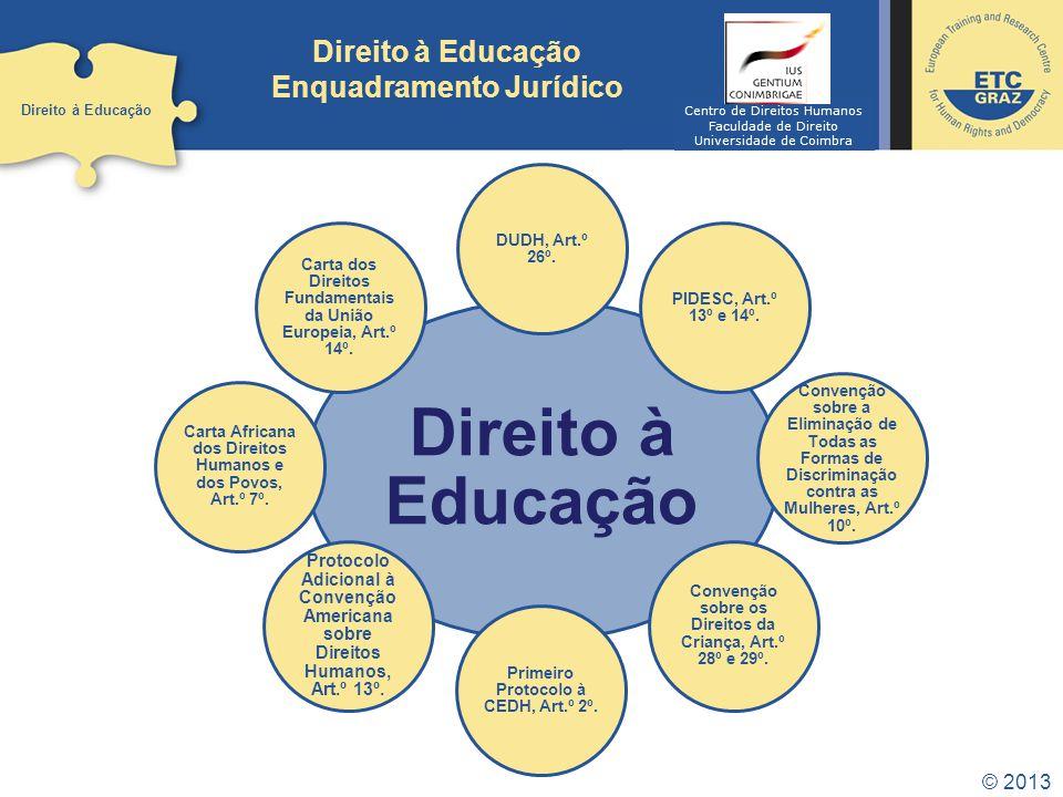 Direito à Educação Enquadramento Jurídico