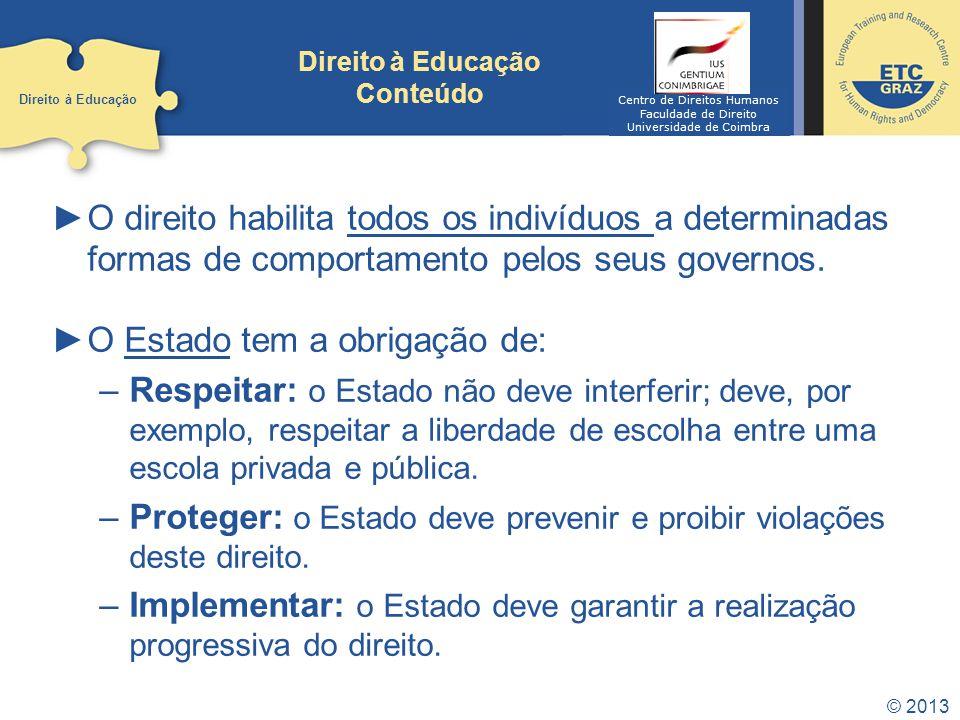 Direito à Educação Conteúdo