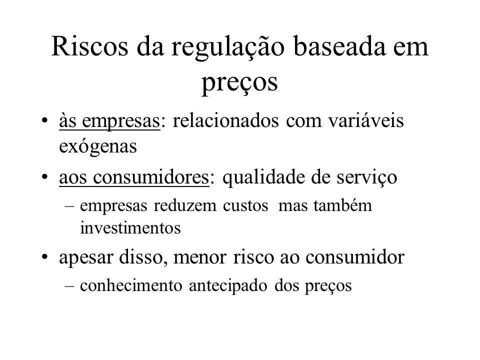 Riscos da regulação baseada em preços