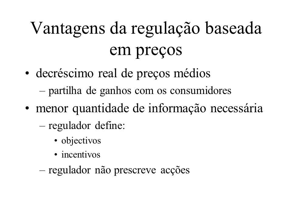 Vantagens da regulação baseada em preços