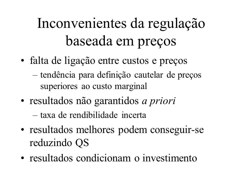 Inconvenientes da regulação baseada em preços