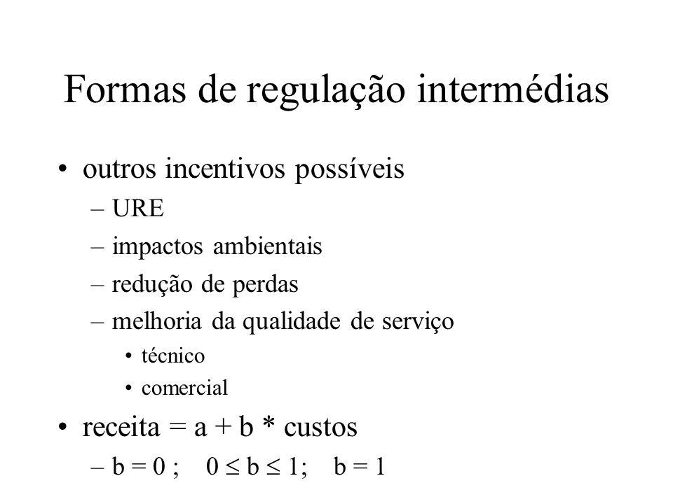 Formas de regulação intermédias