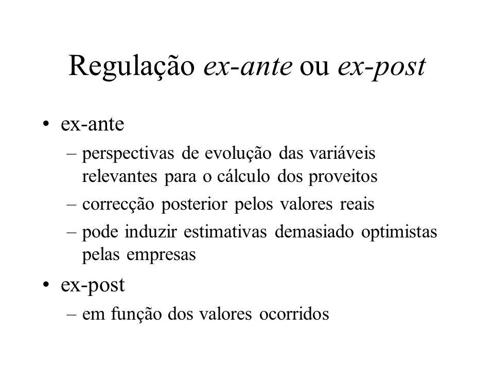 Regulação ex-ante ou ex-post