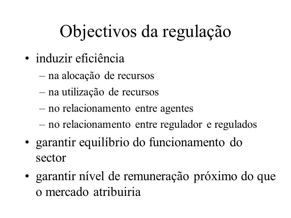 Objectivos da regulação