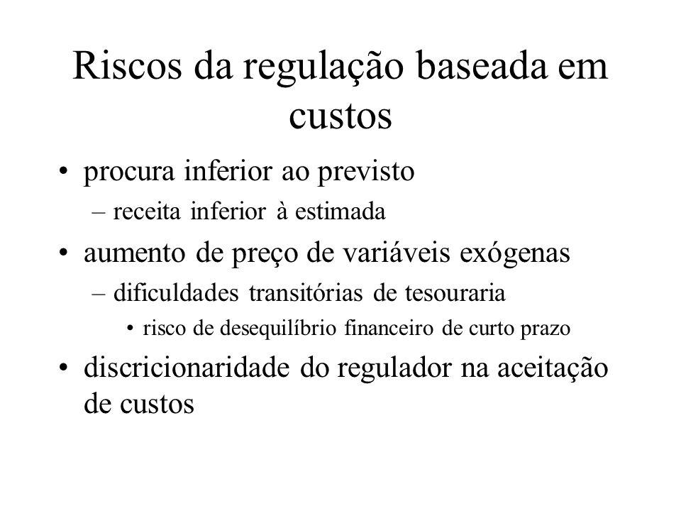 Riscos da regulação baseada em custos