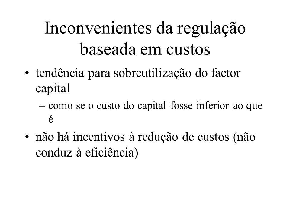 Inconvenientes da regulação baseada em custos