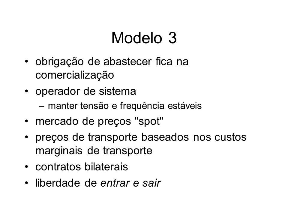 Modelo 3 obrigação de abastecer fica na comercialização