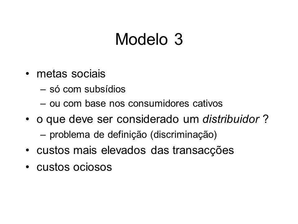 Modelo 3 metas sociais o que deve ser considerado um distribuidor
