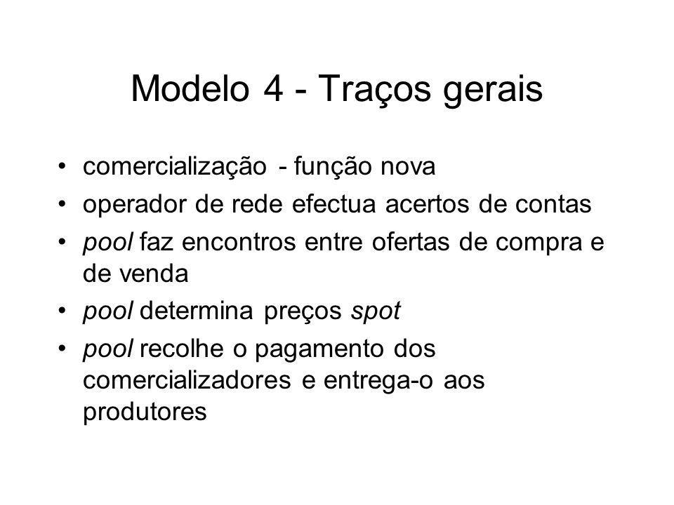 Modelo 4 - Traços gerais comercialização - função nova
