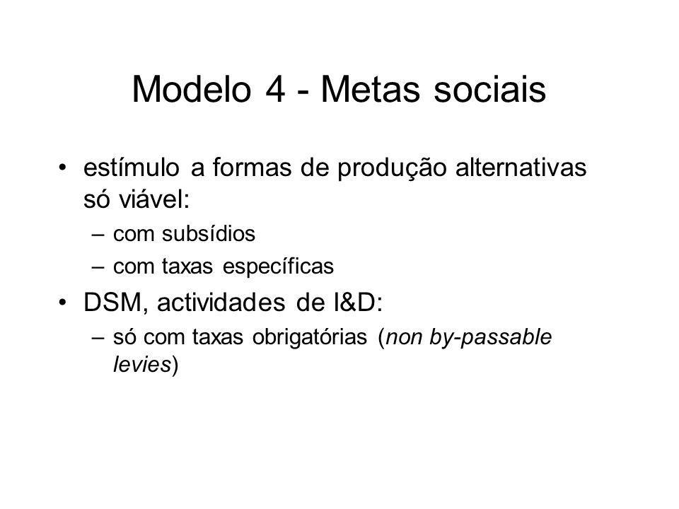 Modelo 4 - Metas sociais estímulo a formas de produção alternativas só viável: com subsídios. com taxas específicas.