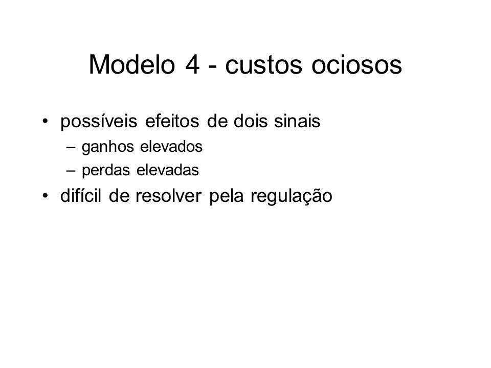 Modelo 4 - custos ociosos