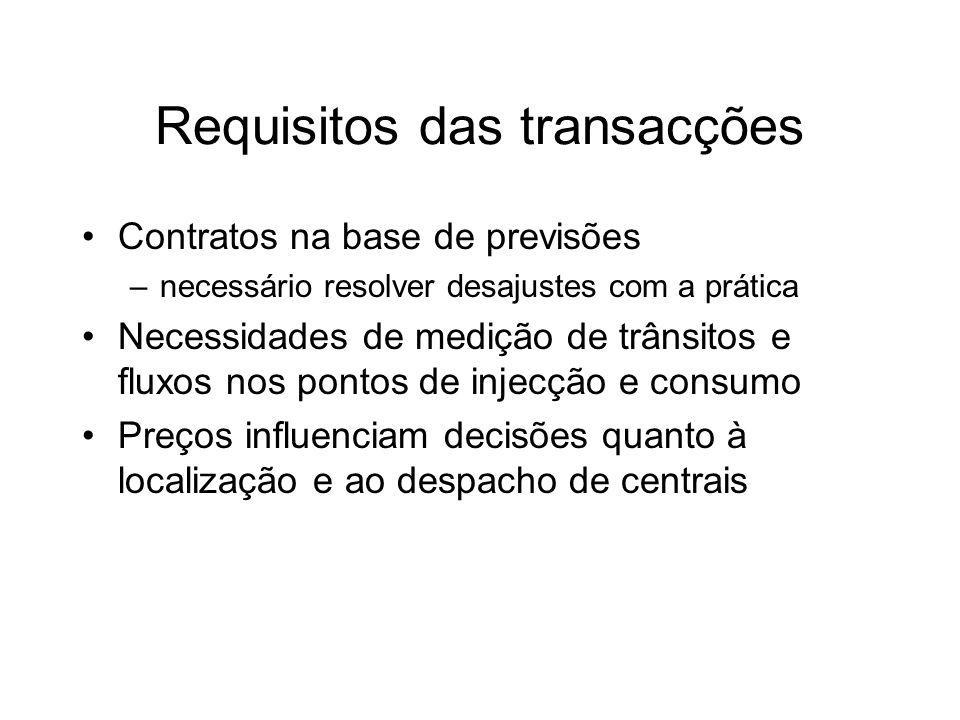 Requisitos das transacções