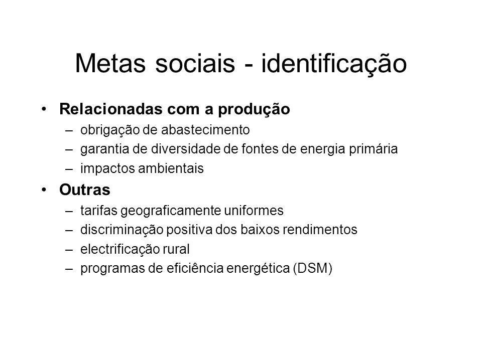 Metas sociais - identificação