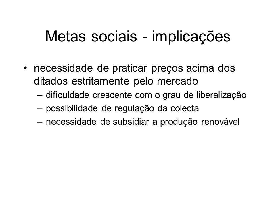 Metas sociais - implicações