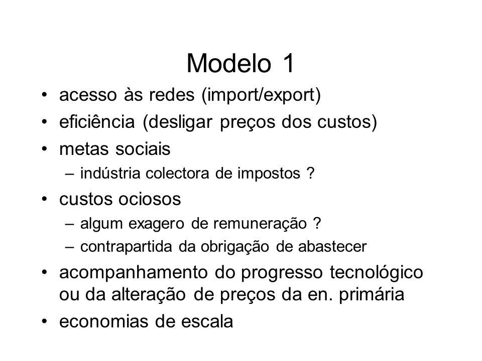 Modelo 1 acesso às redes (import/export)