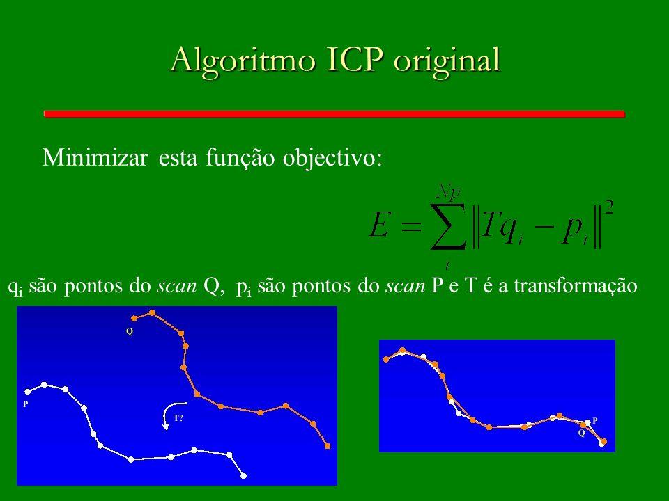 Algoritmo ICP original