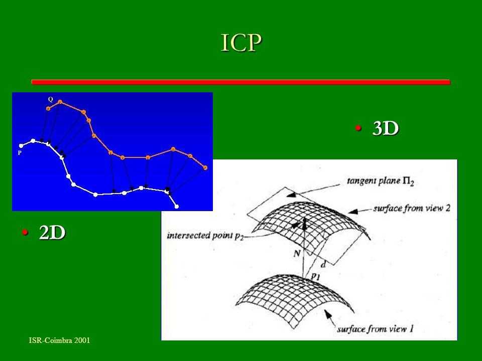ICP 3D 2D