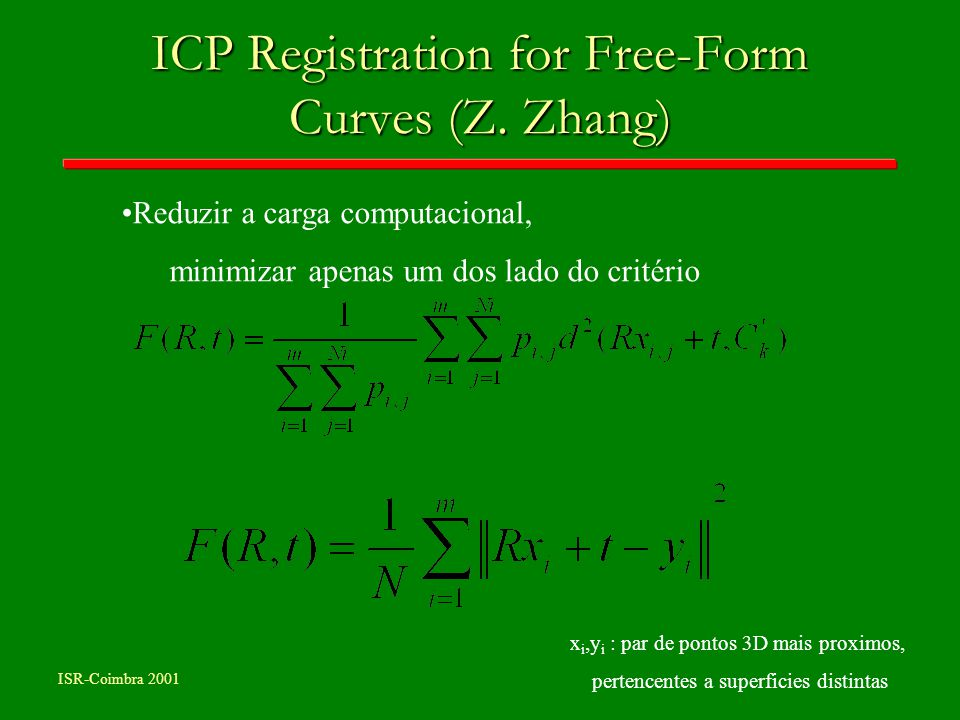 ICP Registration for Free-Form Curves (Z. Zhang)