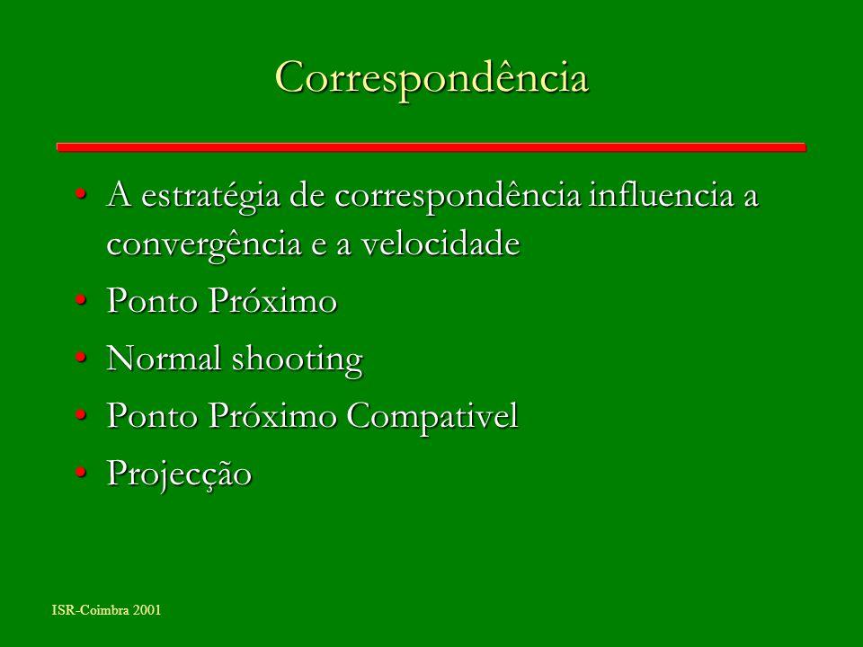 Correspondência A estratégia de correspondência influencia a convergência e a velocidade. Ponto Próximo.