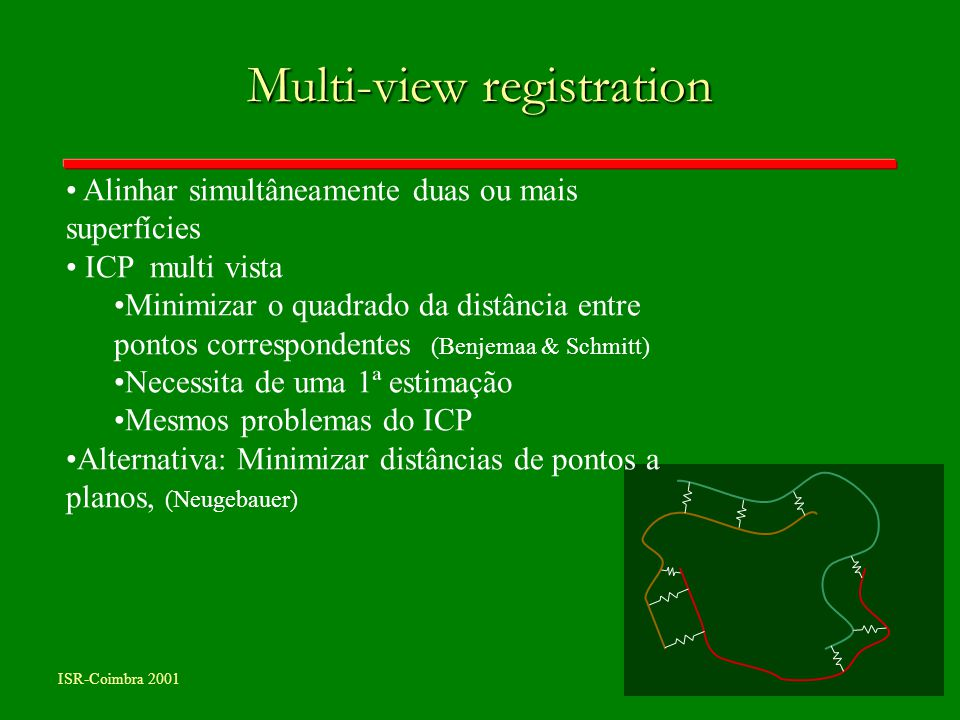 Multi-view registration