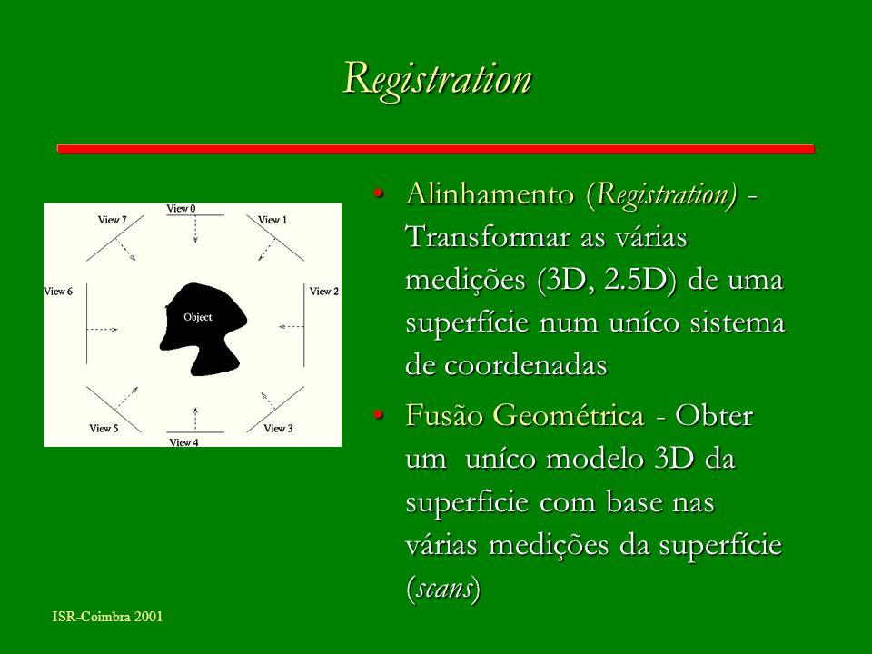 Registration Alinhamento (Registration) - Transformar as várias medições (3D, 2.5D) de uma superfície num uníco sistema de coordenadas.
