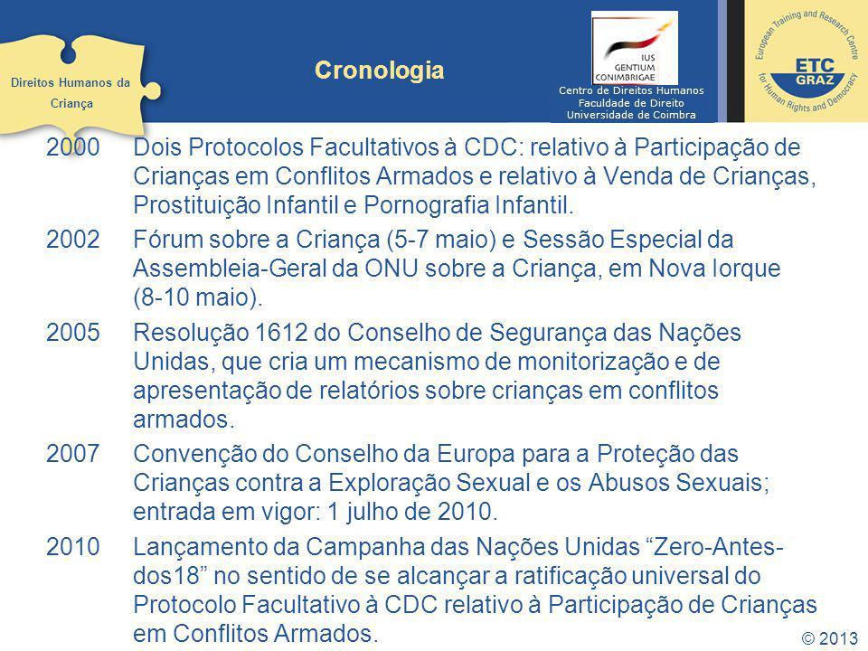 Cronologia Direitos Humanos da. Criança. Centro de Direitos Humanos. Faculdade de Direito. Universidade de Coimbra.