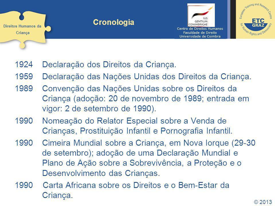 1924 Declaração dos Direitos da Criança.