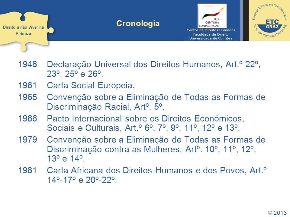 Cronologia Direito a não Viver na. Pobreza. Centro de Direitos Humanos. Faculdade de Direito. Universidade de Coimbra.