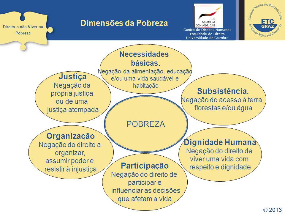 Dimensões da Pobreza Justiça Subsistência. POBREZA Organização