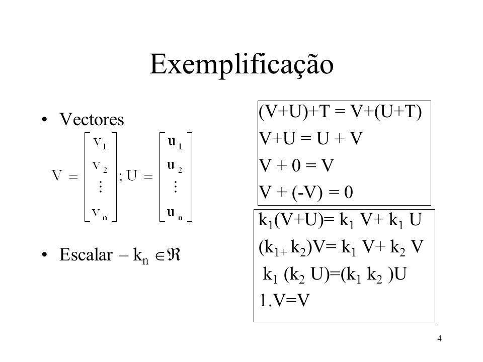 Exemplificação (V+U)+T = V+(U+T) Vectores V+U = U + V V + 0 = V