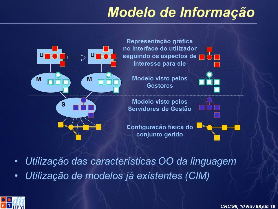 Modelo de Informação Utilização das características OO da linguagem