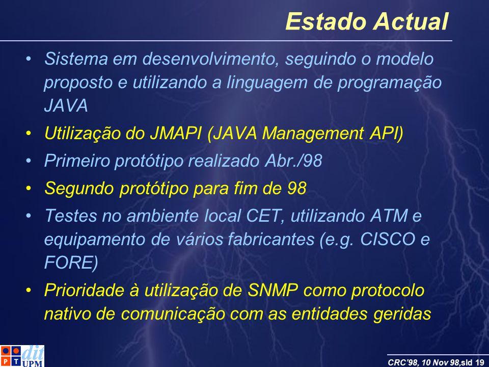 Estado Actual Sistema em desenvolvimento, seguindo o modelo proposto e utilizando a linguagem de programação JAVA.