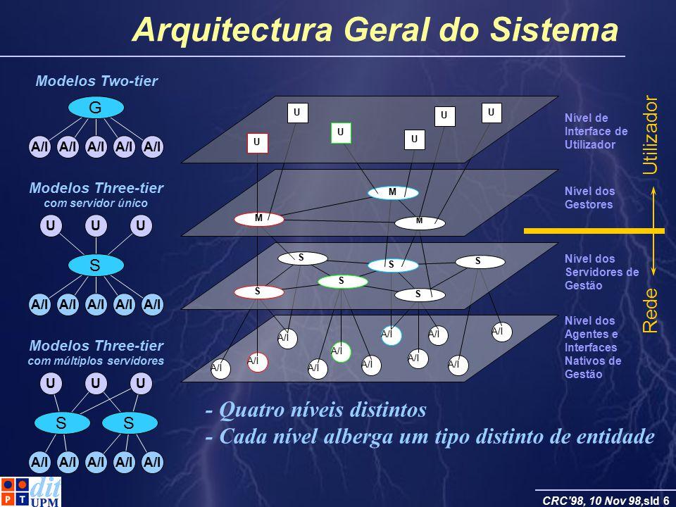 Arquitectura Geral do Sistema
