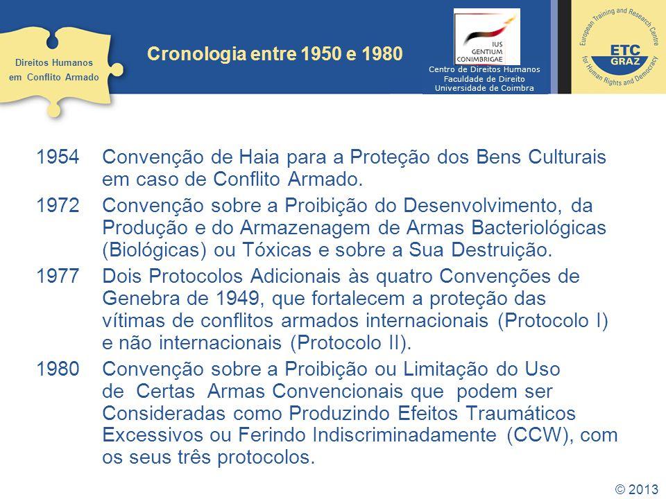 Cronologia entre 1950 e 1980 Direitos Humanos. em Conflito Armado. Centro de Direitos Humanos. Faculdade de Direito.