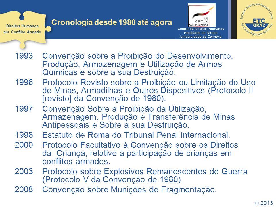 Cronologia desde 1980 até agora