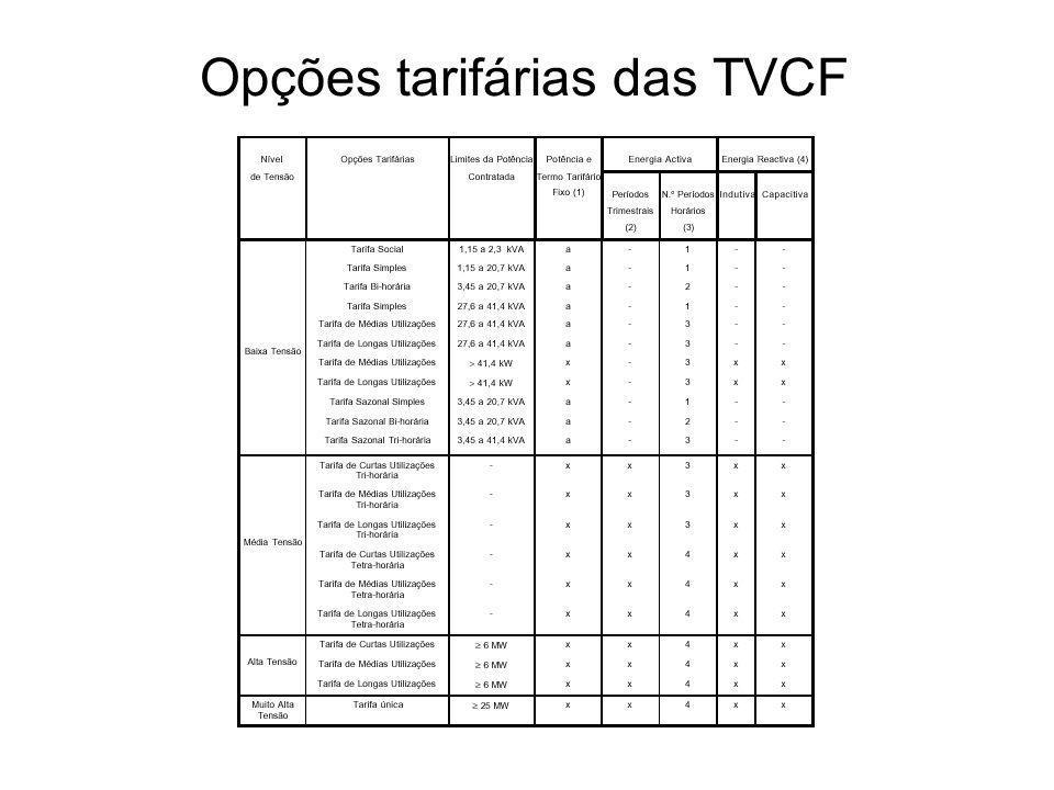 Opções tarifárias das TVCF