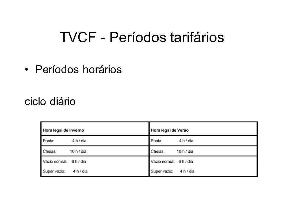 TVCF - Períodos tarifários