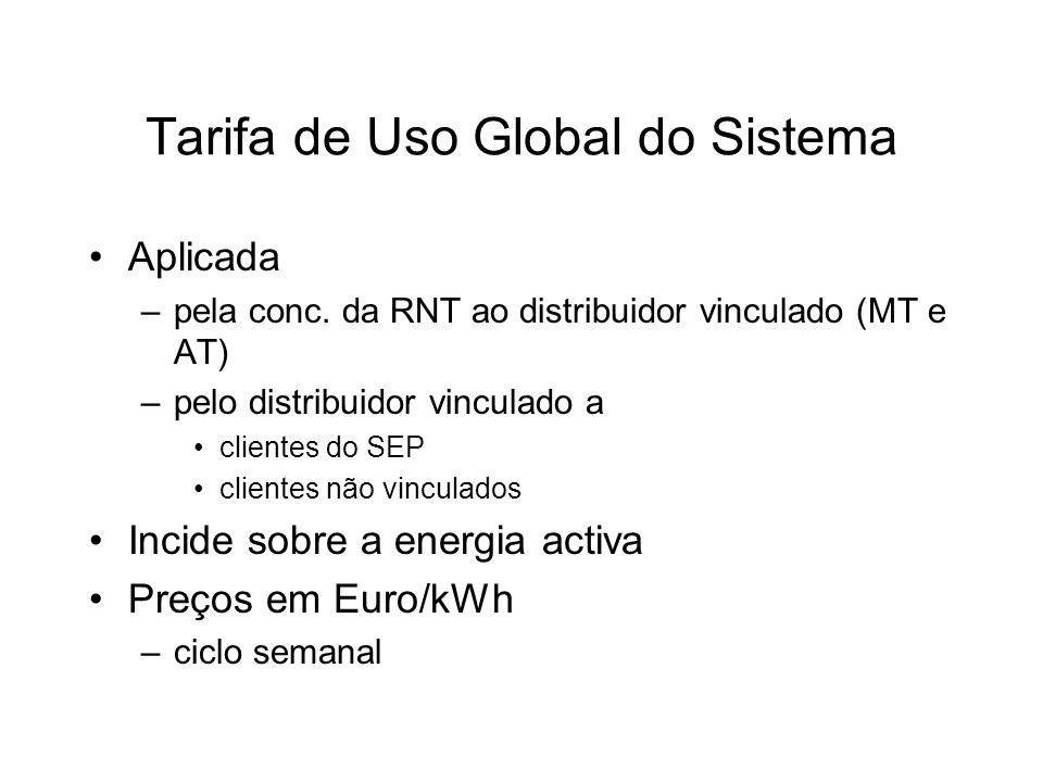 Tarifa de Uso Global do Sistema