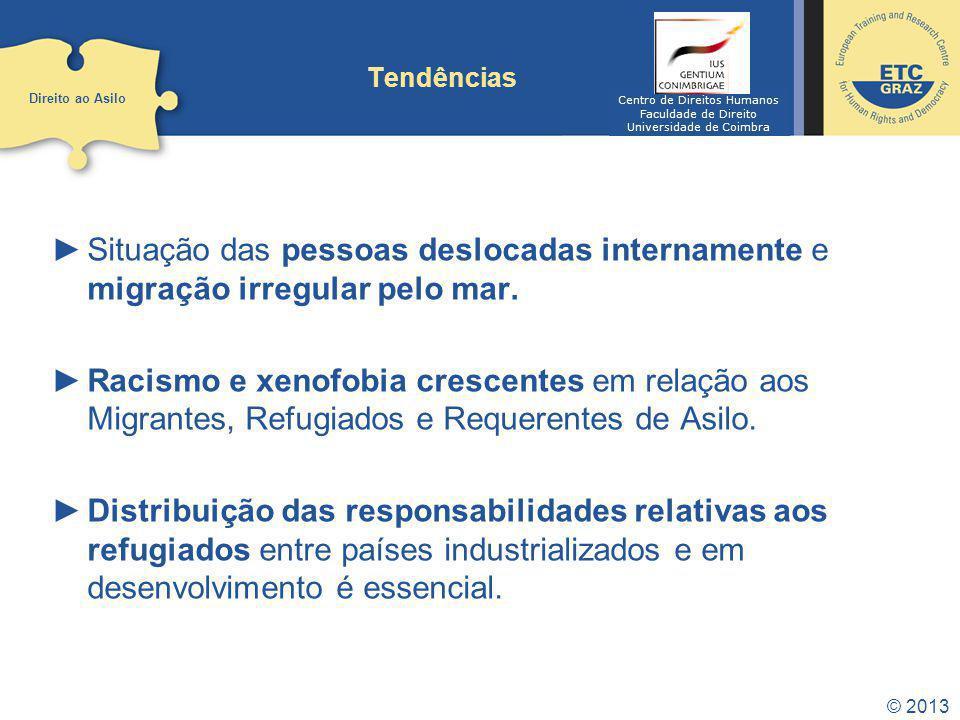 Tendências Direito ao Asilo. Centro de Direitos Humanos. Faculdade de Direito. Universidade de Coimbra.