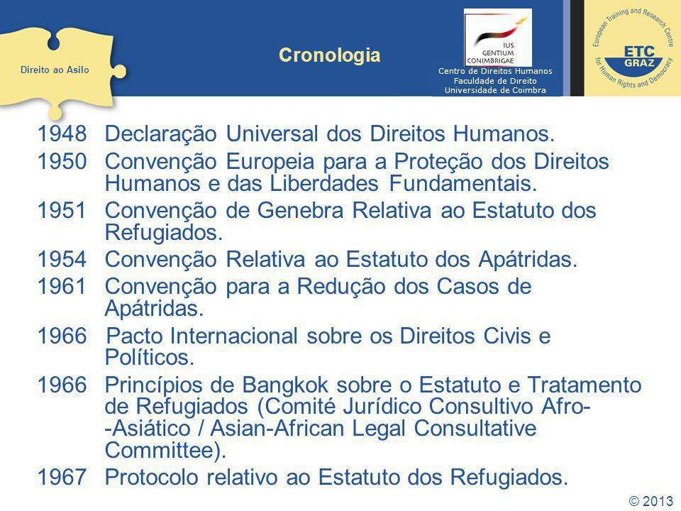 1948 Declaração Universal dos Direitos Humanos.