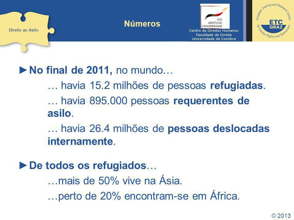 … havia 15.2 milhões de pessoas refugiadas.
