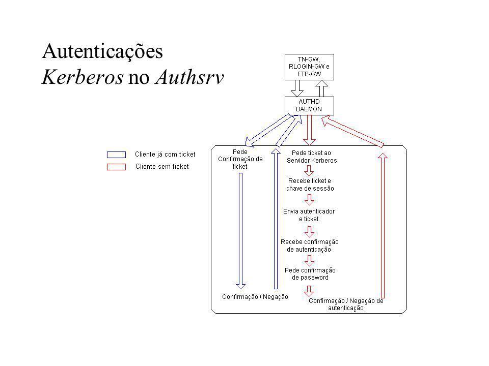 Autenticações Kerberos no Authsrv