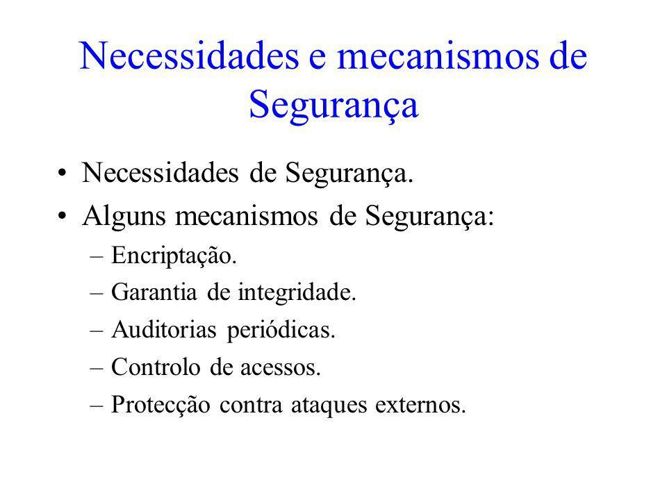 Necessidades e mecanismos de Segurança