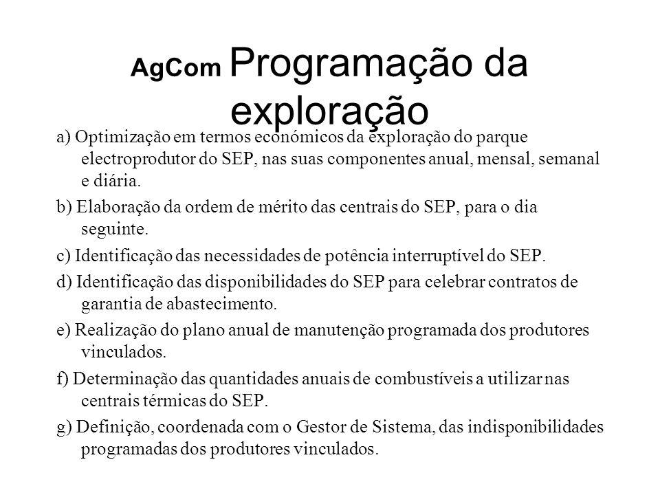 AgCom Programação da exploração