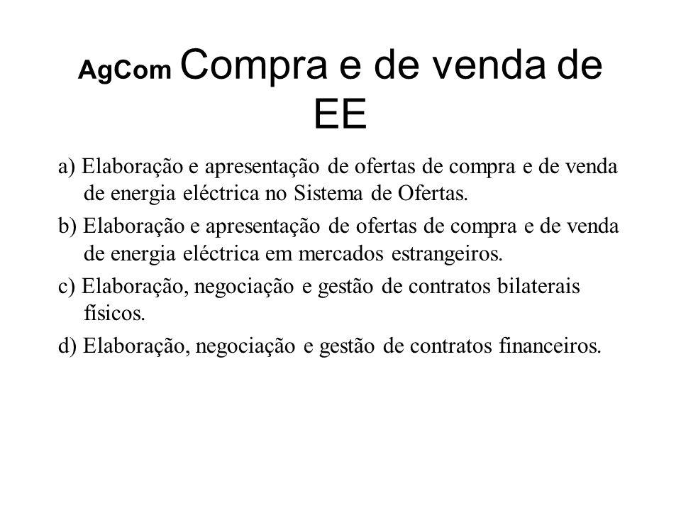AgCom Compra e de venda de EE