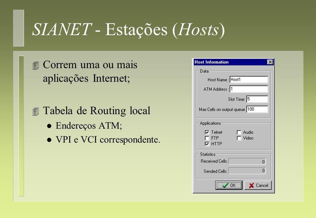 SIANET - Estações (Hosts)
