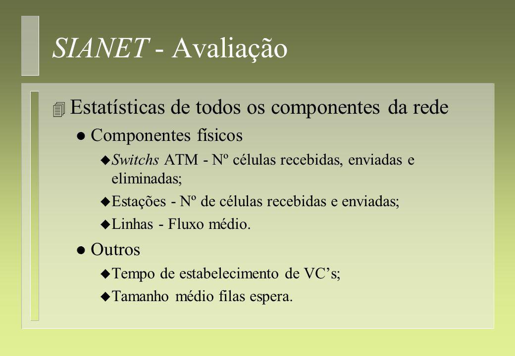 SIANET - Avaliação Estatísticas de todos os componentes da rede