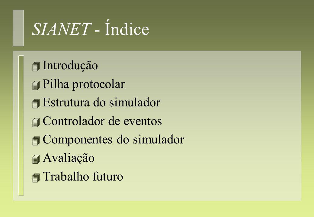 SIANET - Índice Introdução Pilha protocolar Estrutura do simulador